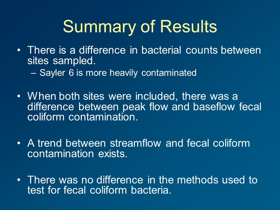 Summary of Results There is a difference in bacterial counts between sites sampled.