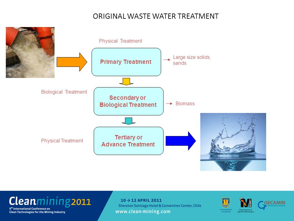 FLOWCHART OF THE TREATMENT SYSTEM