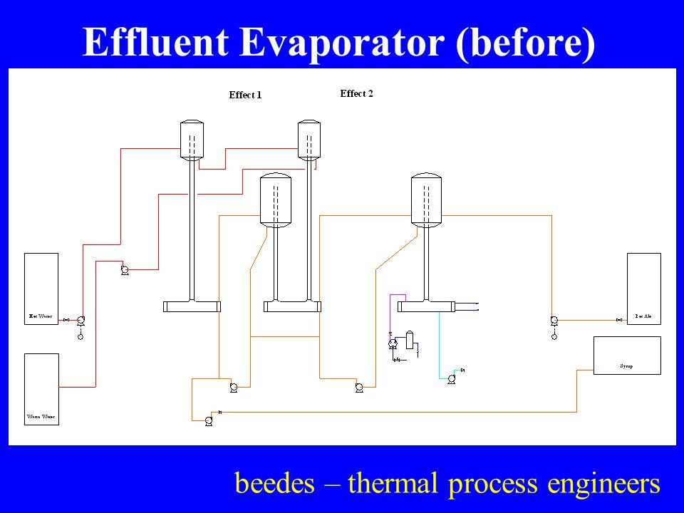 beedes – thermal process engineers Effluent Evaporator (before)