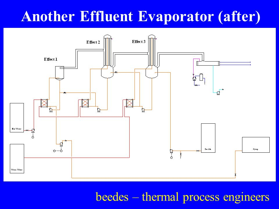 beedes – thermal process engineers Another Effluent Evaporator (after)