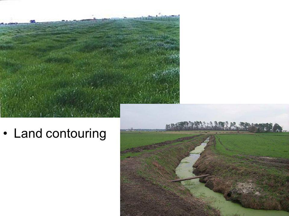 Land contouring