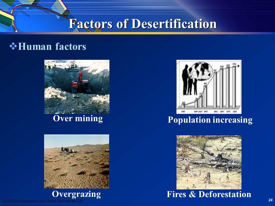I.A.CO Environmental and Water Consultants Ltd 24 Over mining Overgrazing Population increasing Fires & Deforestation  Human factors Factors of Deser