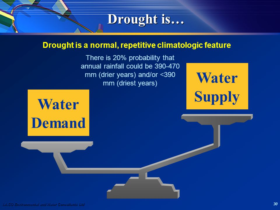 I.A.CO Environmental and Water Consultants Ltd 30 Drought is… Water Demand Water Supply There is 20% probability that annual rainfall could be 390-470