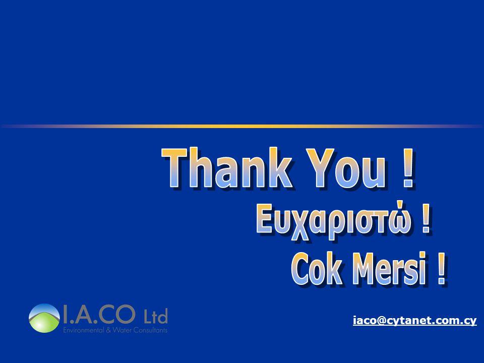 iaco@cytanet.com.cy