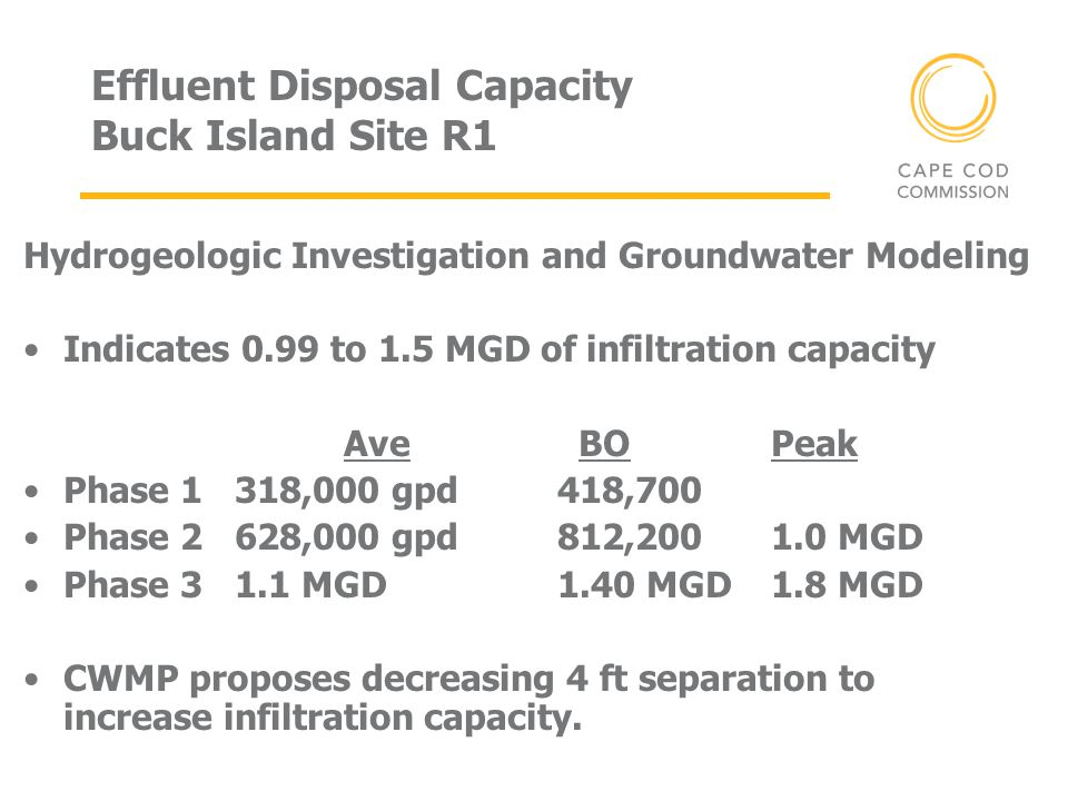 Effluent Disposal Capacity Buck Island Site R1 Hydrogeologic Investigation and Groundwater Modeling Indicates 0.99 to 1.5 MGD of infiltration capacity