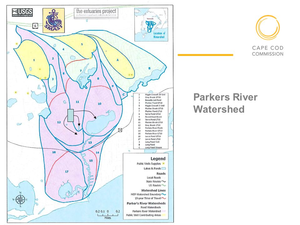 Parkers River Watershed