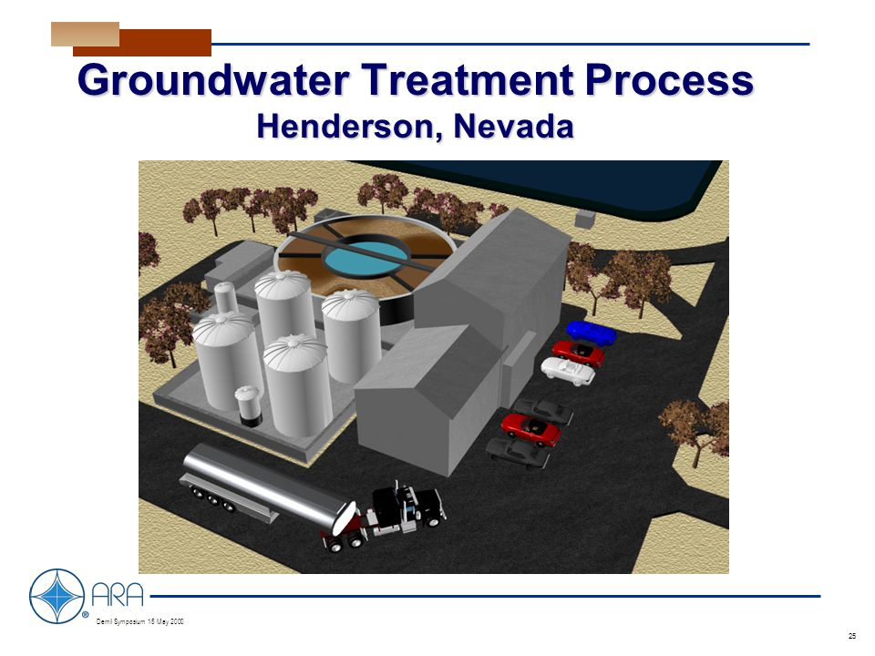 a Demil Symposium 15 May 2000 25 Groundwater Treatment Process Henderson, Nevada