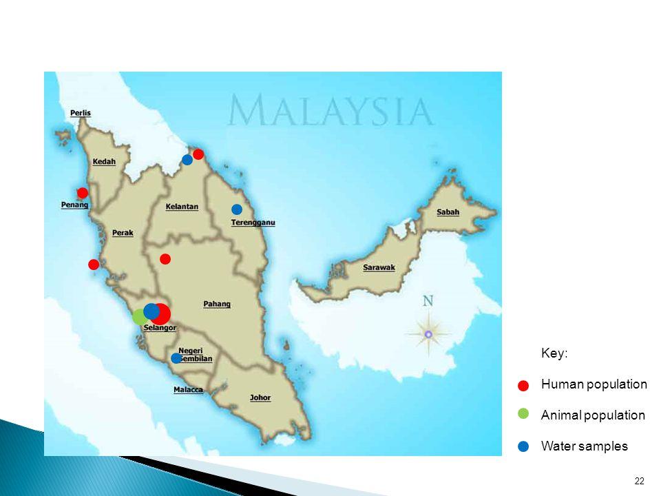22 Key: Human population Animal population Water samples
