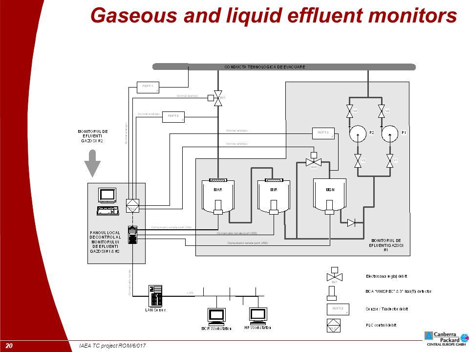 IAEA TC project ROM/6/017 20 Gaseous and liquid effluent monitors