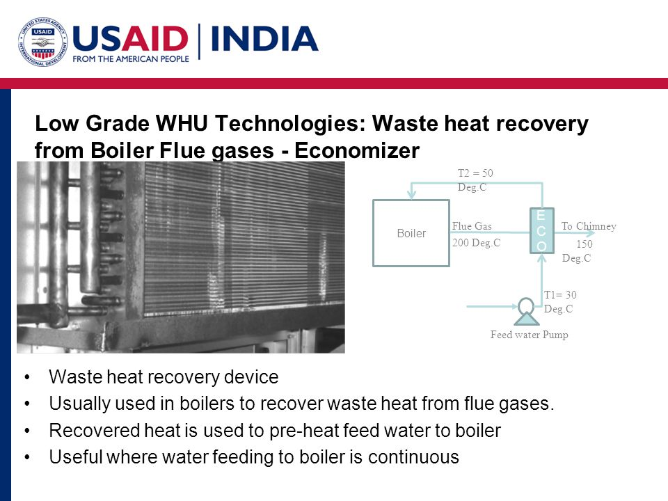 Low Grade WHU Technologies: Waste heat recovery from Boiler/Thermopac Flue gases – Air Preheater Boiler/ Thermo pac Flue Gas APHAPH FD Fan 200 Deg.C T1= 30 Deg.C 150 Deg.C T2 = 80 Deg.C Combustion air Waste heat recovery device Usually used in boilers/Furnaces to recover waste heat from flue gases.