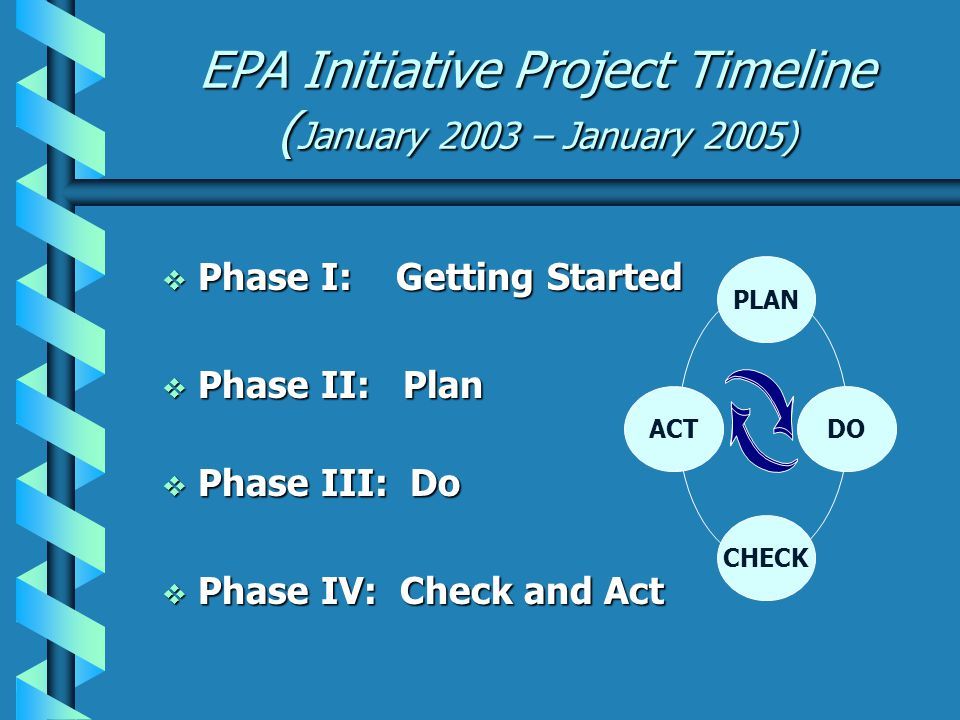 EPA Initiative Project Timeline ( January 2003 – January 2005)  Phase I: Getting Started  Phase II: Plan  Phase III: Do  Phase IV: Check and Act PLAN CHECK DOACT