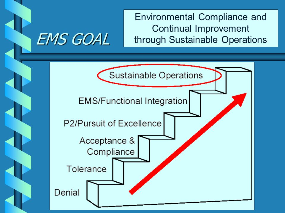 EMS GOAL Environmental Compliance and Continual Improvement through Sustainable Operations