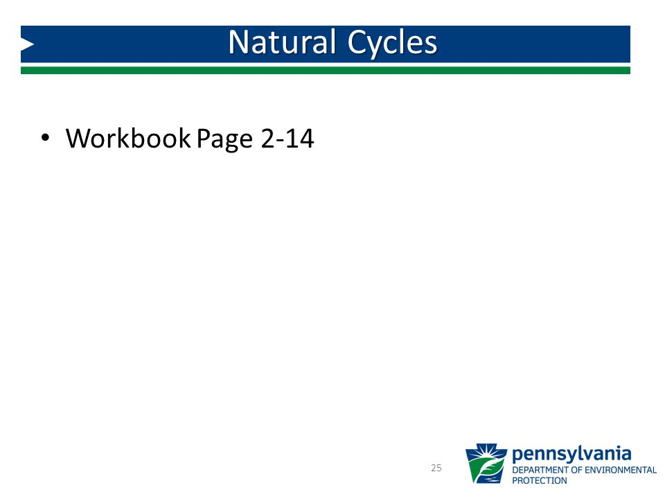 Workbook Page 2-14 25 Natural Cycles