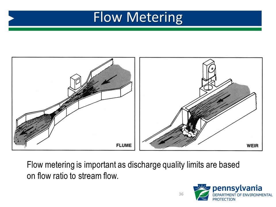 Flow Metering 36 Flow metering is important as discharge quality limits are based on flow ratio to stream flow.