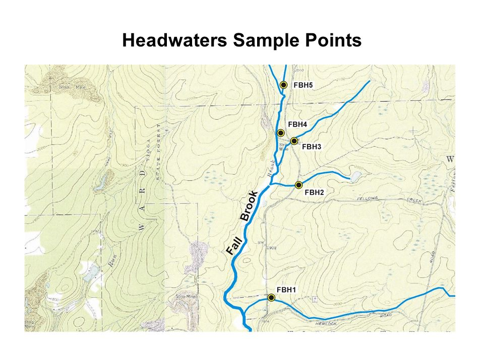 Headwaters Sample Points
