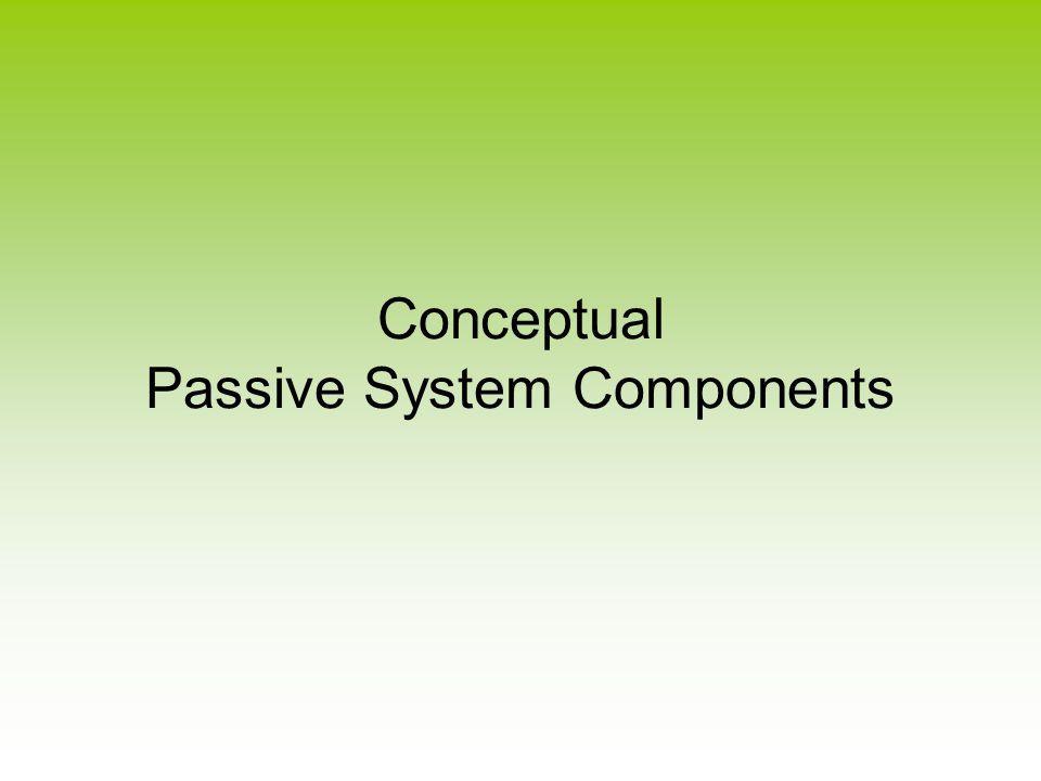 Conceptual Passive System Components