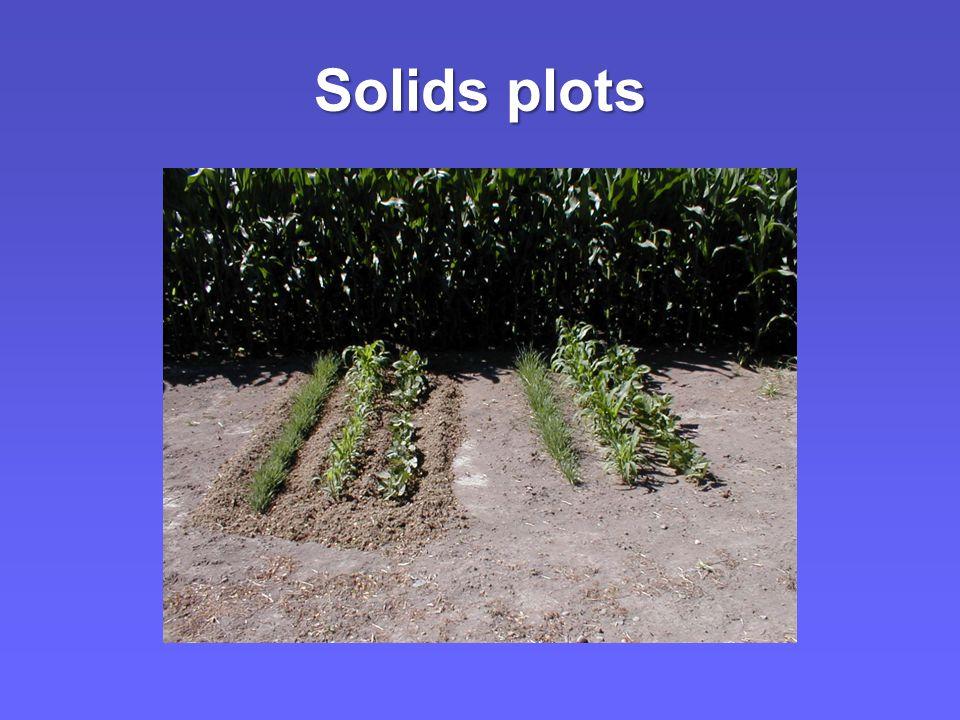 Solids plots