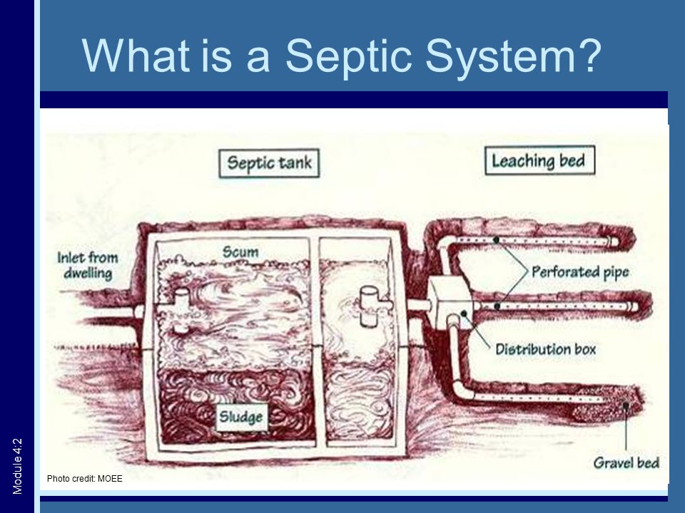 What is a Septic System Module 4:2 Photo credit: MOEE