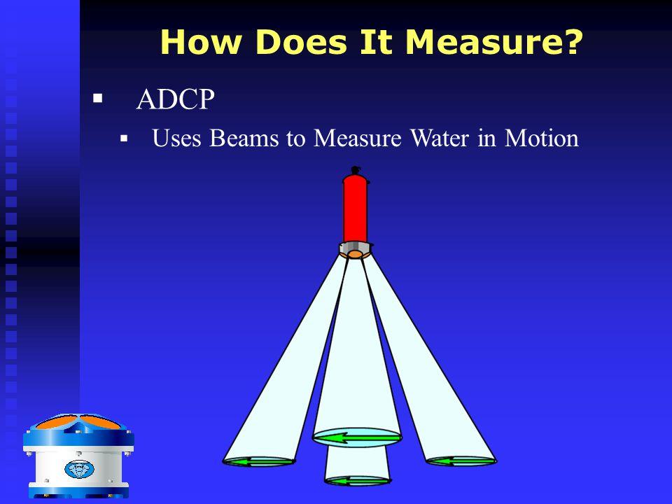 Distance = 150 ft Discharge / Velocity Measurement 0.2 0.1 0.3 0.2 0.3 0.4 0.5 0.40.5 0.40.3 0.2 0.3 0.50.60.7 0.6 0.5 0.4 0.3 0.2 0.8 0.7 0.5 0.4 0.3 0.2 1.0 0.9 1.0 0.9 0.7 0.5 0.4 0.2 1.0 0.9 1.0 0.9 0.7 0.5 0.4 0.2 0.9 0.8 0.6 0.5 0.4 0.2 0.8 0.7 0.5 0.4 0.7 0.6 0.4 0.3 0.6 0.4 0.3 0.2 0.4 0.3 0.2 0.1 0.4