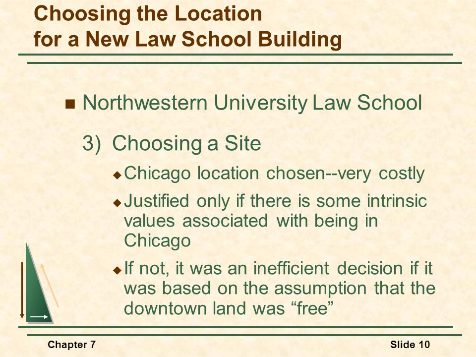 Chapter 7Slide 10 Northwestern University Law School 3) Choosing a Site  Chicago location chosen--very costly  Justified only if there is some intrinsic values associated with being in Chicago  If not, it was an inefficient decision if it was based on the assumption that the downtown land was free Choosing the Location for a New Law School Building