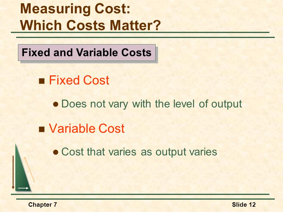 Chapter 7Slide 12 Fixed Cost Does not vary with the level of output Variable Cost Cost that varies as output varies Measuring Cost: Which Costs Matter
