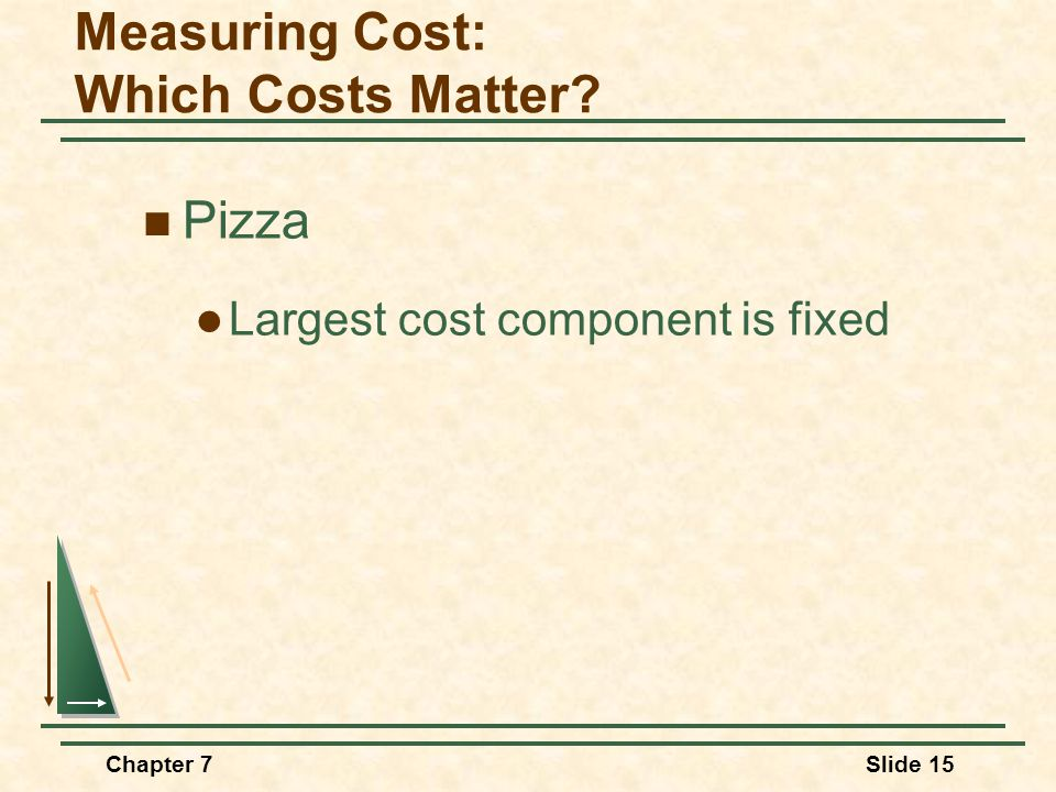 Chapter 7Slide 15 Pizza Largest cost component is fixed Measuring Cost: Which Costs Matter?
