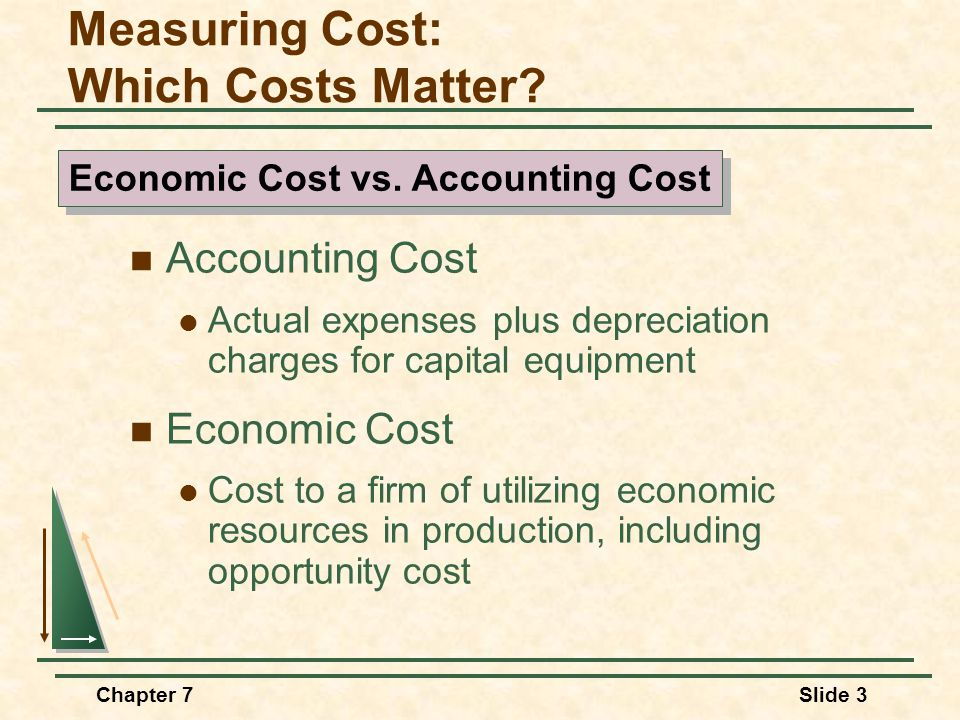 Chapter 7Slide 3 Measuring Cost: Which Costs Matter.