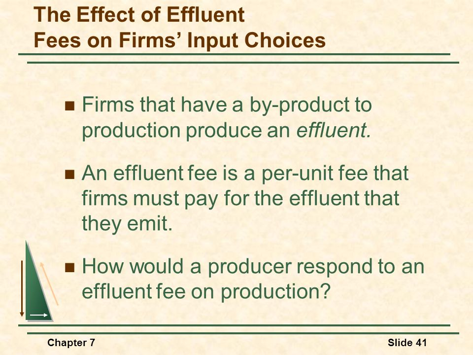 Chapter 7Slide 41 The Effect of Effluent Fees on Firms' Input Choices Firms that have a by-product to production produce an effluent. An effluent fee