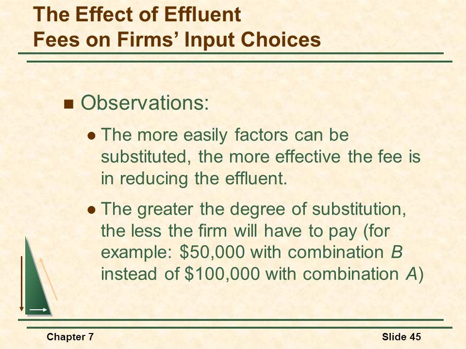 Chapter 7Slide 45 Observations: The more easily factors can be substituted, the more effective the fee is in reducing the effluent.