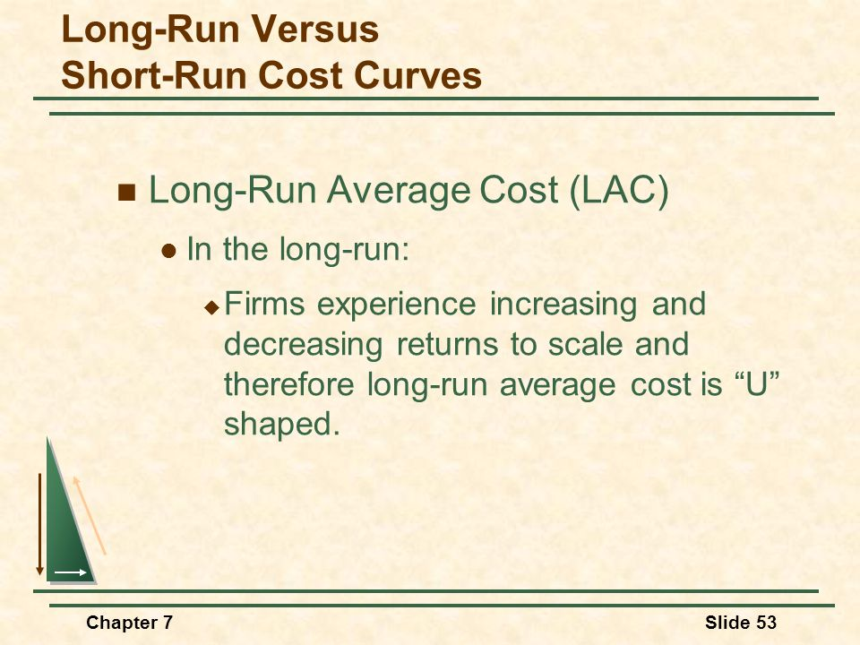 Chapter 7Slide 53 Long-Run Average Cost (LAC) In the long-run:  Firms experience increasing and decreasing returns to scale and therefore long-run av