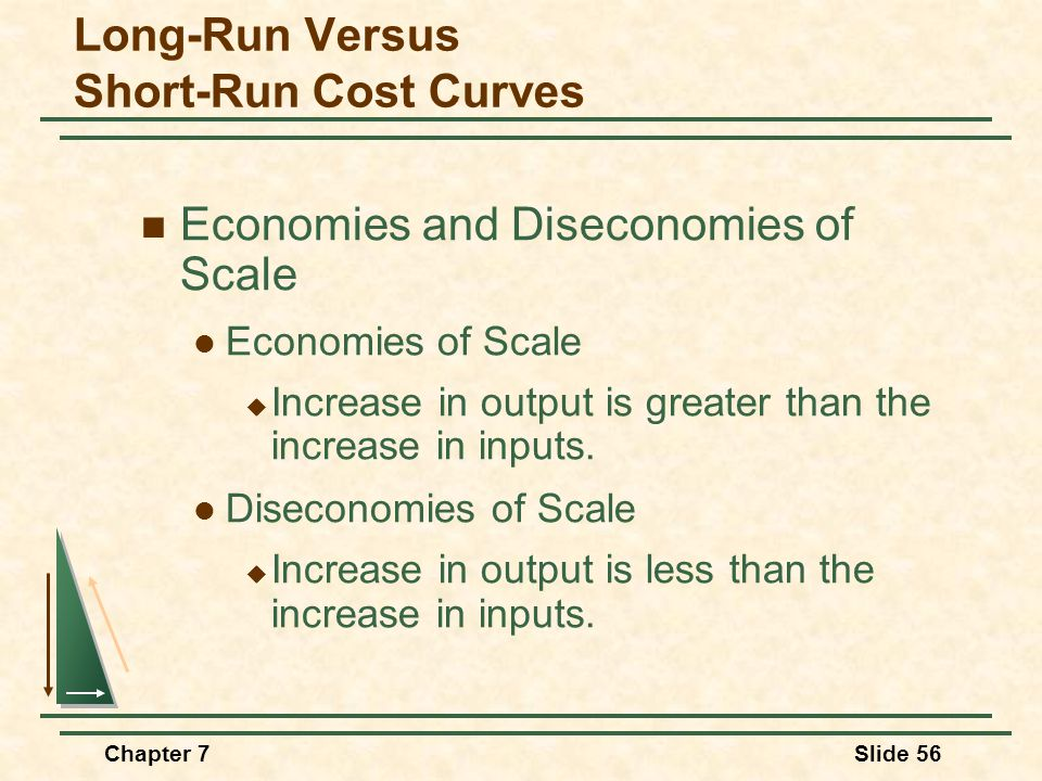 Chapter 7Slide 56 Economies and Diseconomies of Scale Economies of Scale  Increase in output is greater than the increase in inputs.
