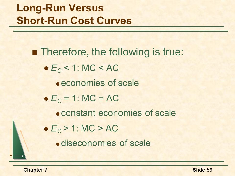 Chapter 7Slide 59 Therefore, the following is true: E C < 1: MC < AC  economies of scale E C = 1: MC = AC  constant economies of scale E C > 1: MC >