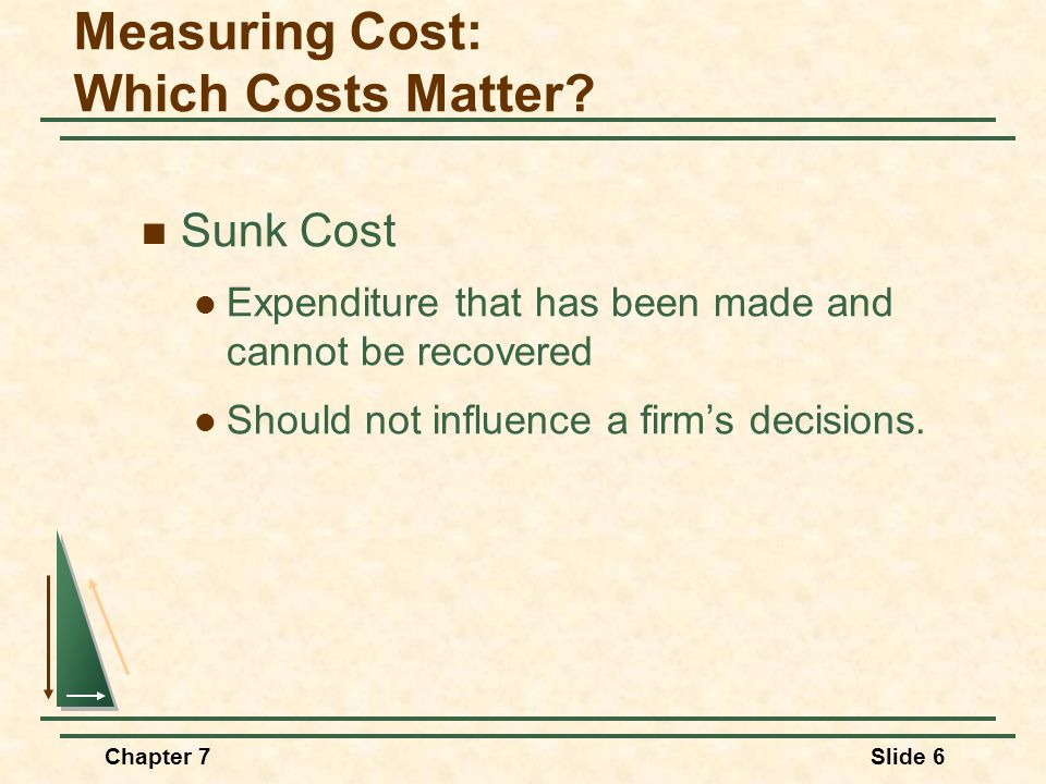 Chapter 7Slide 6 Sunk Cost Expenditure that has been made and cannot be recovered Should not influence a firm's decisions. Measuring Cost: Which Costs