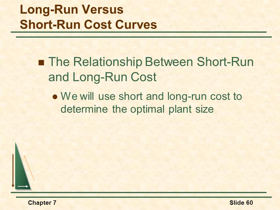 Chapter 7Slide 60 The Relationship Between Short-Run and Long-Run Cost We will use short and long-run cost to determine the optimal plant size Long-Ru
