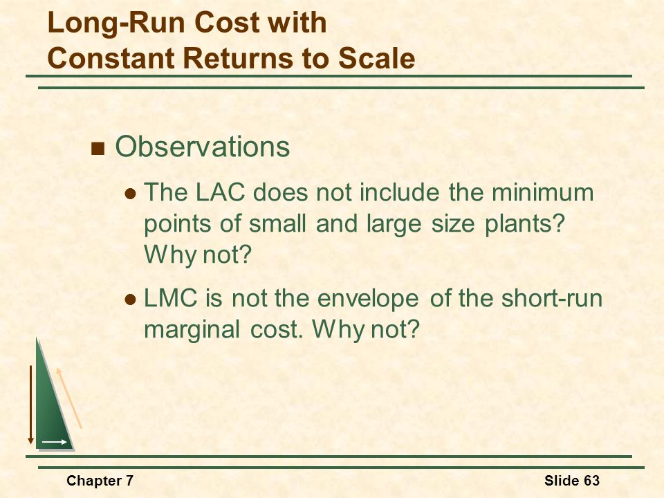 Chapter 7Slide 63 Observations The LAC does not include the minimum points of small and large size plants.