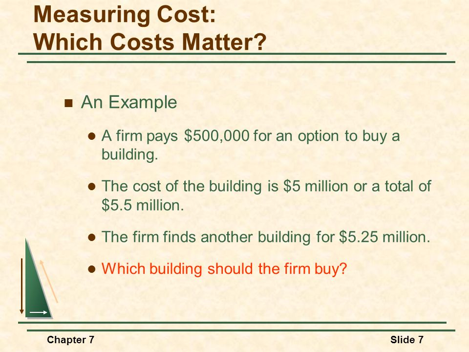 Chapter 7Slide 7 An Example A firm pays $500,000 for an option to buy a building. The cost of the building is $5 million or a total of $5.5 million. T