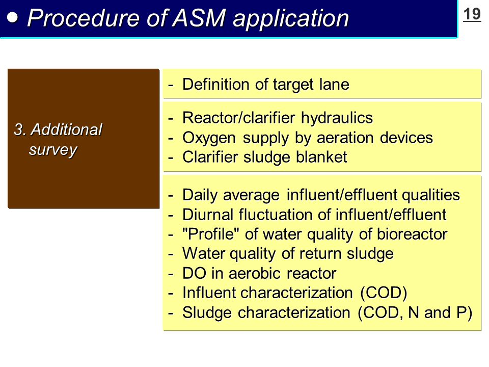19 ● Procedure of ASM application - Definition of target lane - Daily average influent/effluent qualities - Diurnal fluctuation of influent/effluent - Profile of water quality of bioreactor - Water quality of return sludge - DO in aerobic reactor - Influent characterization (COD) - Sludge characterization (COD, N and P) - Reactor/clarifier hydraulics - Oxygen supply by aeration devices - Clarifier sludge blanket 3.