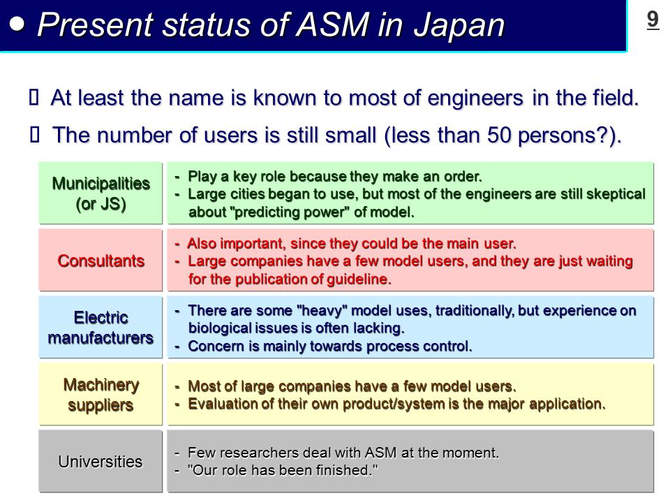 9 ● Present status of ASM in Japan At least the name is known to most of engineers in the field.  At least the name is known to most of engineers in