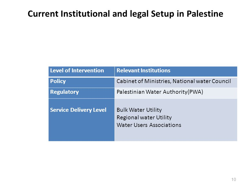 Current Institutional and legal Setup in Palestine 10 Level of InterventionRelevant Institutions PolicyCabinet of Ministries, National water Council RegulatoryPalestinian Water Authority(PWA) Service Delivery Level Bulk Water Utility Regional water Utility Water Users Associations