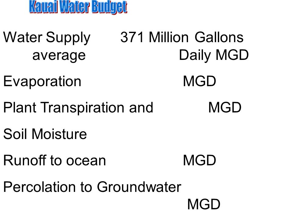 Water Supply371 Million Gallons averageDaily MGD Evaporation MGD Plant Transpiration and MGD Soil Moisture Runoff to ocean MGD Percolation to Groundwater MGD