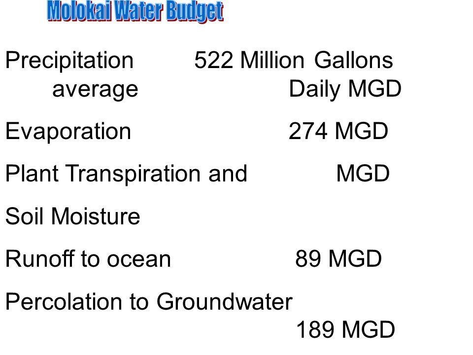 Precipitation522 Million Gallons averageDaily MGD Evaporation274 MGD Plant Transpiration and MGD Soil Moisture Runoff to ocean 89 MGD Percolation to G