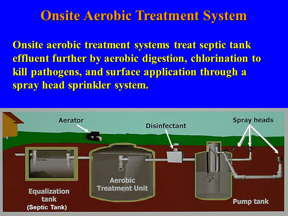 (Septic Tank) Onsite Aerobic Treatment System Onsite aerobic treatment systems treat septic tank effluent further by aerobic digestion, chlorination to kill pathogens, and surface application through a spray head sprinkler system.