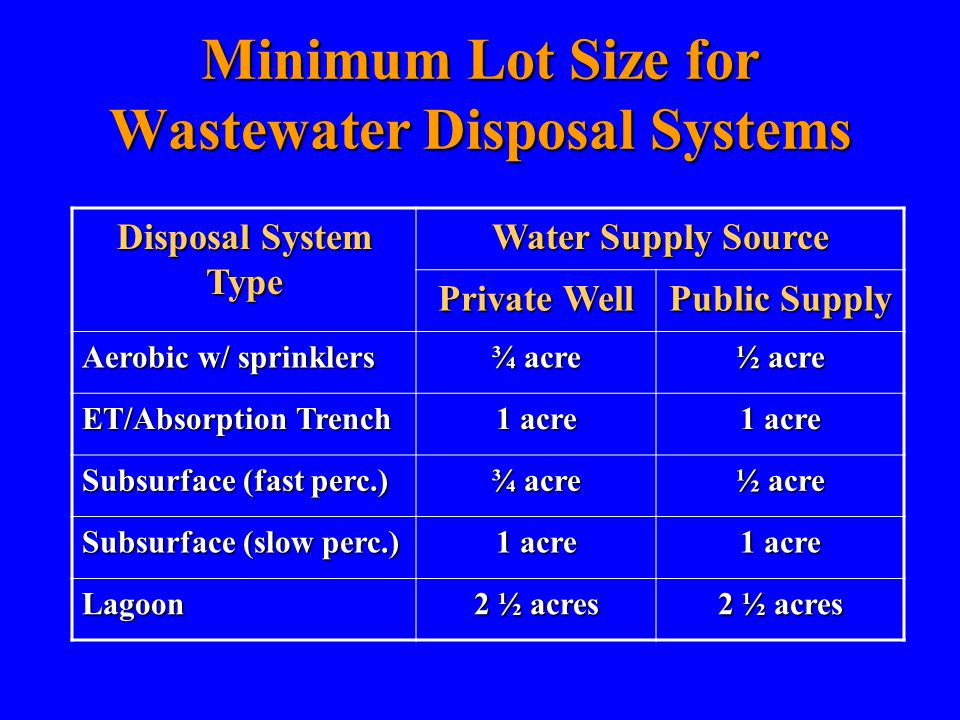 Minimum Lot Size for Wastewater Disposal Systems Disposal System Type Water Supply Source Private Well Public Supply Aerobic w/ sprinklers ¾ acre ½ acre ET/Absorption Trench 1 acre Subsurface (fast perc.) ¾ acre ½ acre Subsurface (slow perc.) 1 acre Lagoon 2 ½ acres