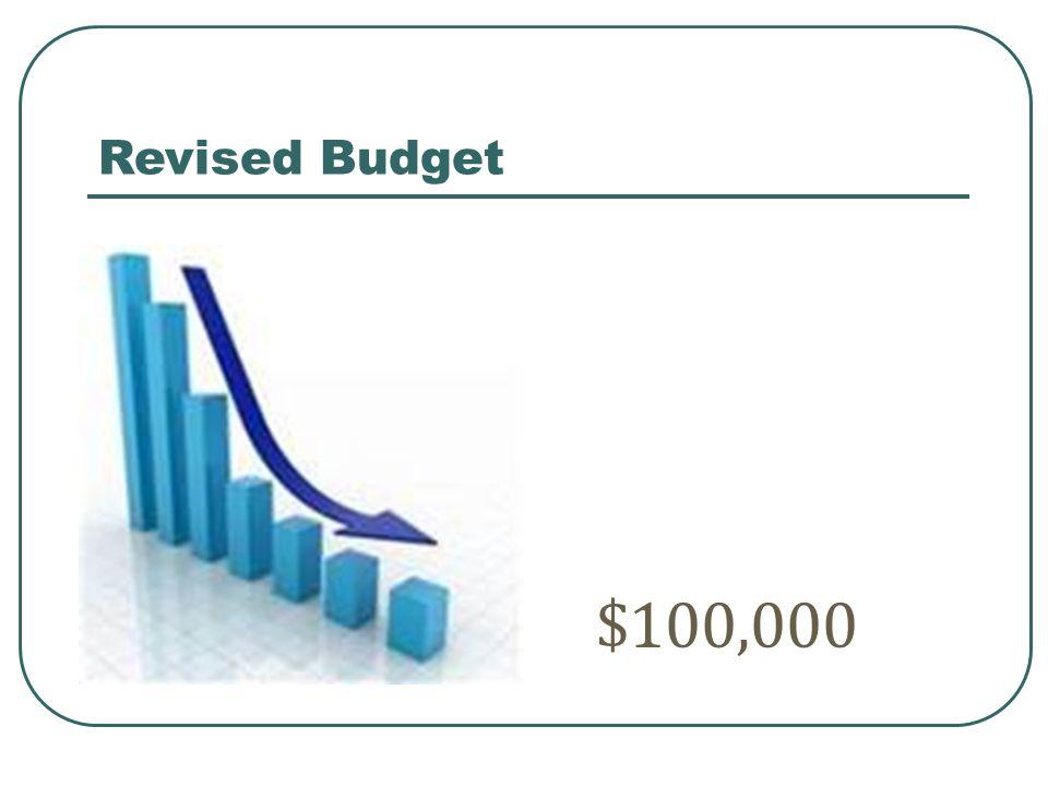 Revised Budget $100,000