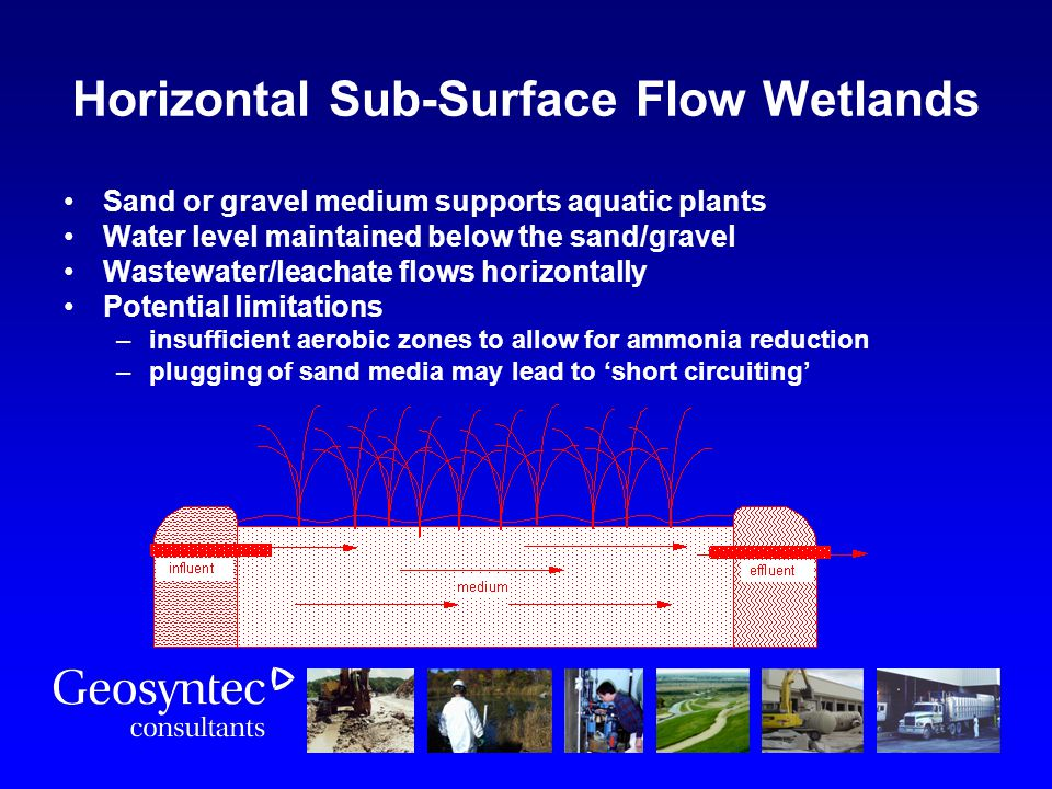 Horizontal Sub-Surface Flow Wetlands Sand or gravel medium supports aquatic plants Water level maintained below the sand/gravel Wastewater/leachate fl