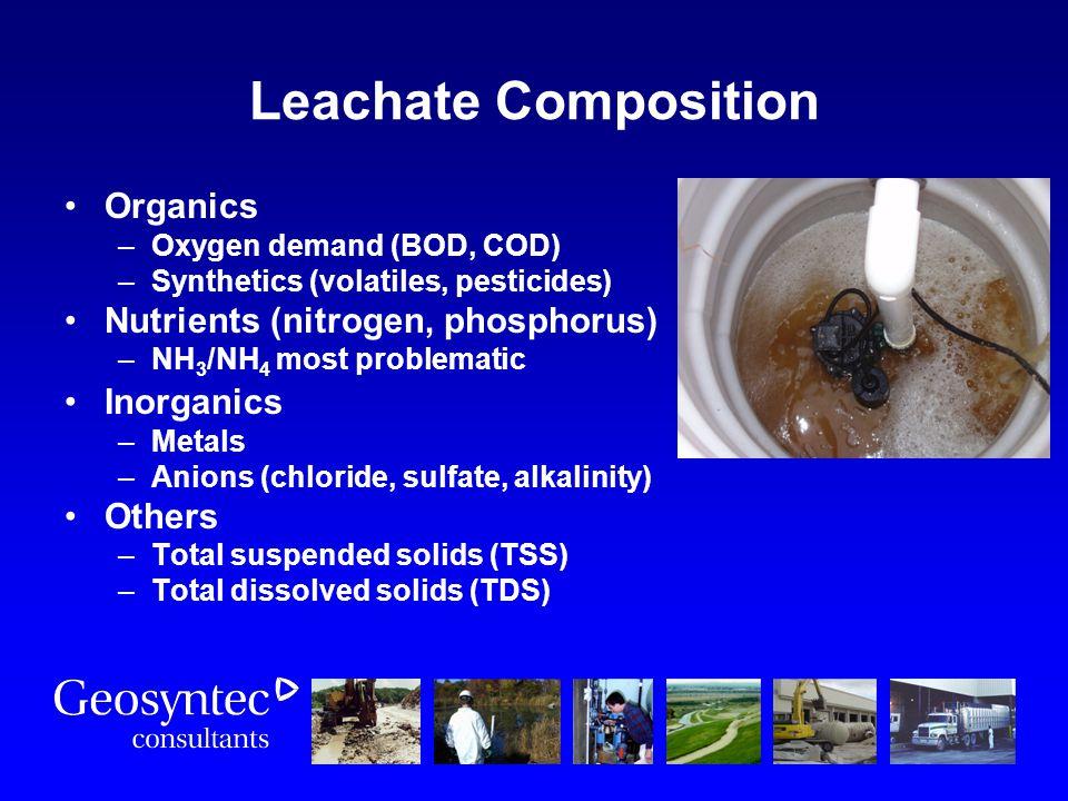 Leachate Composition Organics –Oxygen demand (BOD, COD) –Synthetics (volatiles, pesticides) Nutrients (nitrogen, phosphorus) –NH 3 /NH 4 most problema