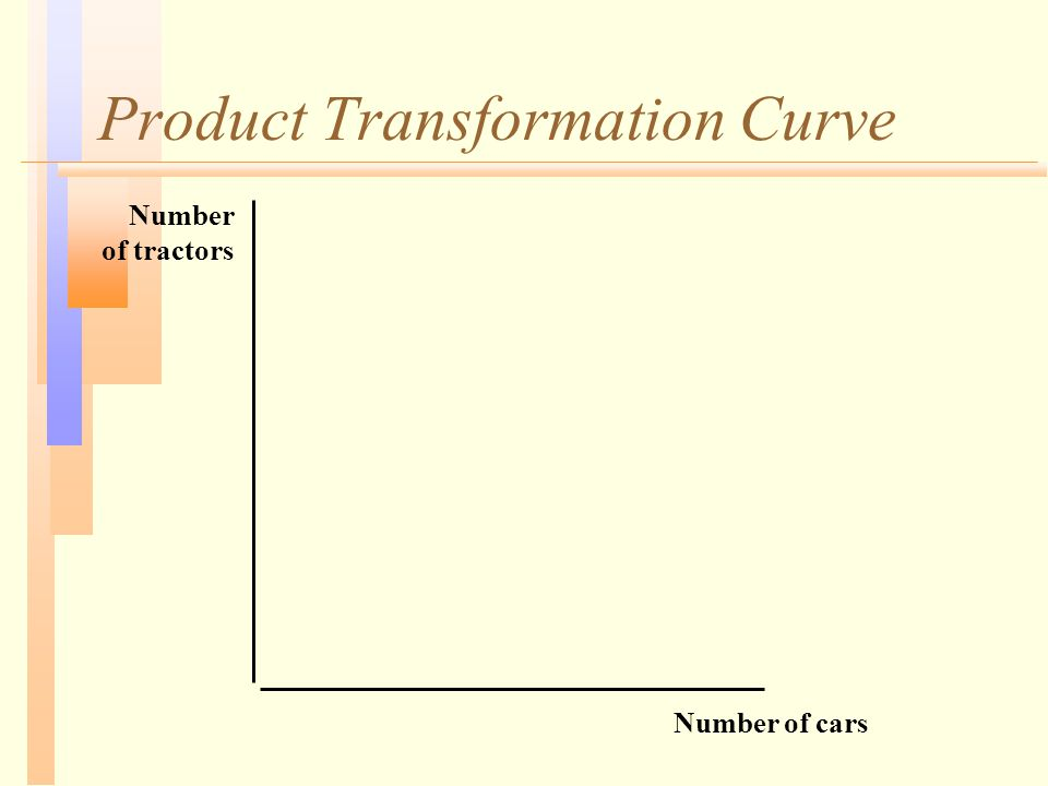 Product Transformation Curve Number of cars Number of tractors