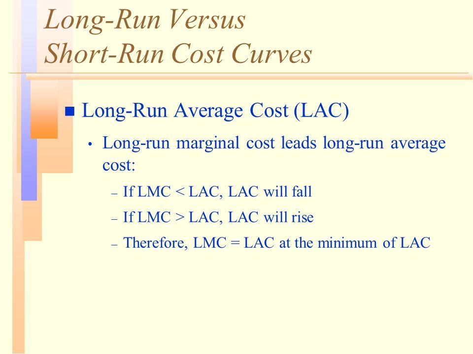 Long-Run Versus Short-Run Cost Curves n Long-Run Average Cost (LAC) Long-run marginal cost leads long-run average cost: – If LMC < LAC, LAC will fall – If LMC > LAC, LAC will rise – Therefore, LMC = LAC at the minimum of LAC