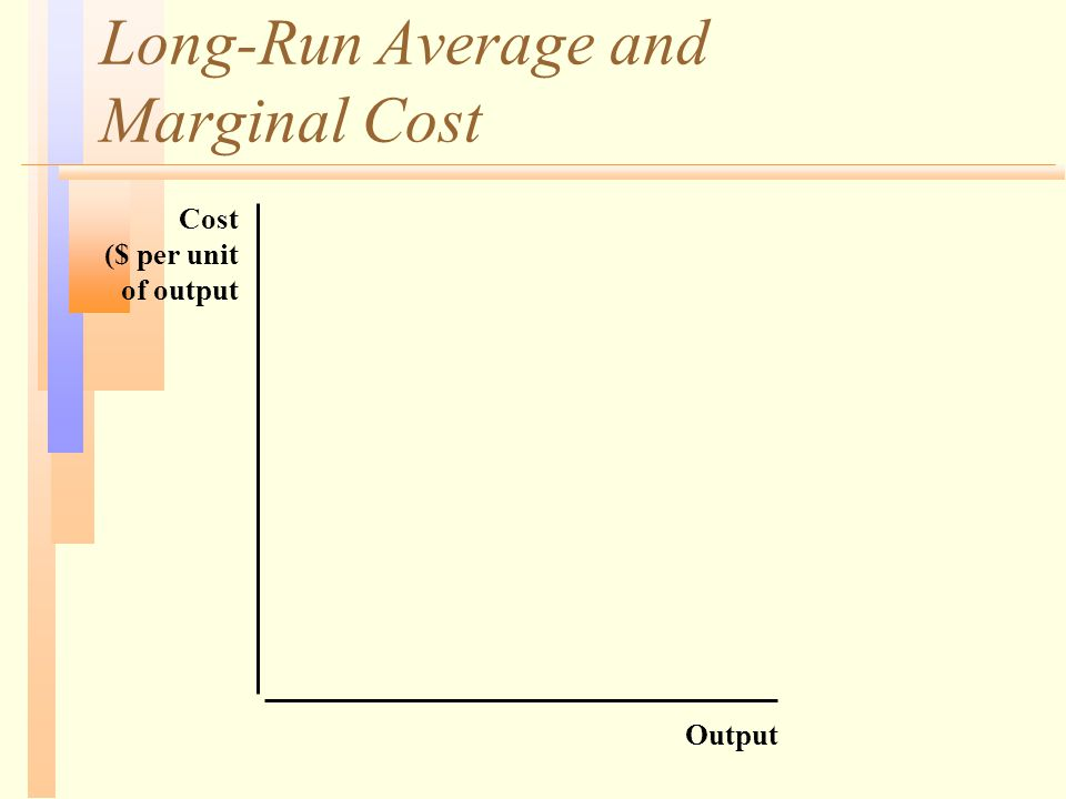 Long-Run Average and Marginal Cost Output Cost ($ per unit of output