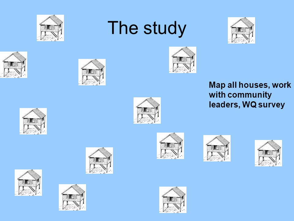 The study Map all houses, work with community leaders, WQ survey